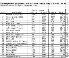 голосовалка на ua-форуме