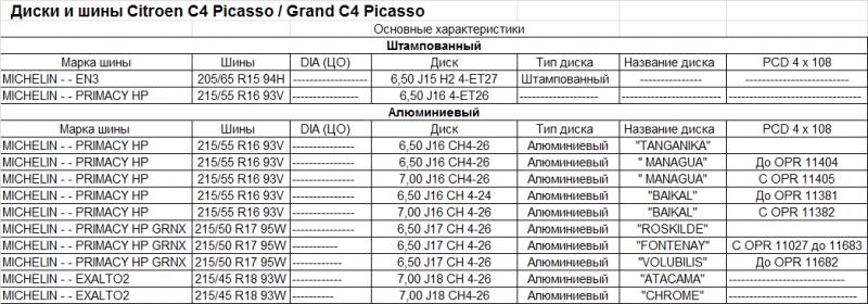 (4pcs/lot) tpms sensor for peugeot citroen picasso c4 9683420380 433mhz 2006-2014 tire pressure sensor