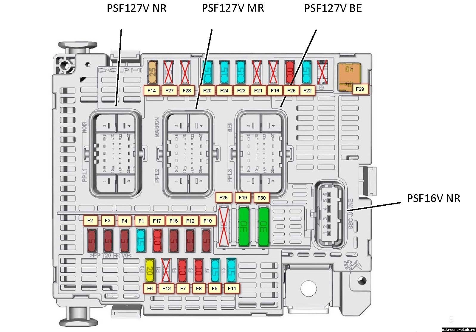 схема предохранителей citroen c4 b7