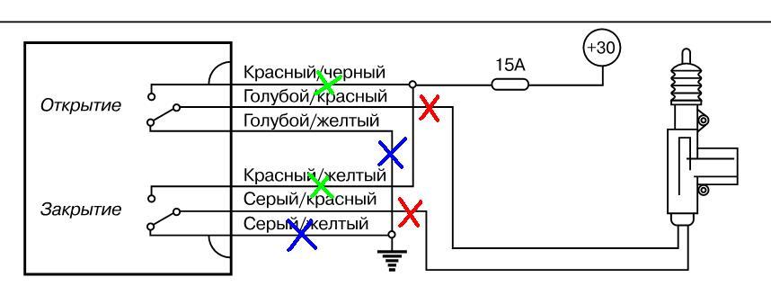 Фото №10 - как подключить сигнализацию к центральному замку на ВАЗ 2110