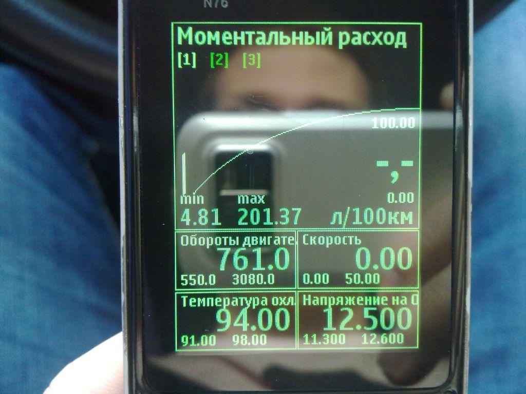 инструкция к obdscope на русском