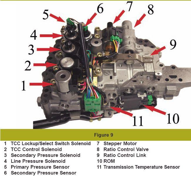 Схема переключения передач на тракторе т- 16 фото
