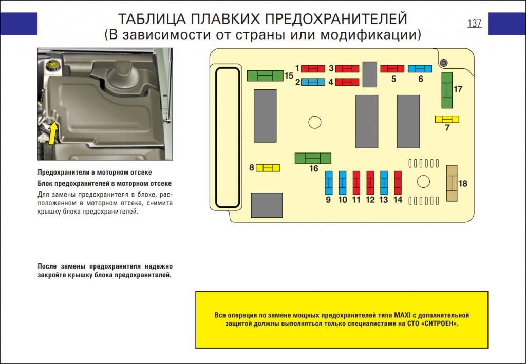 схема омывателя фар ситроен с5