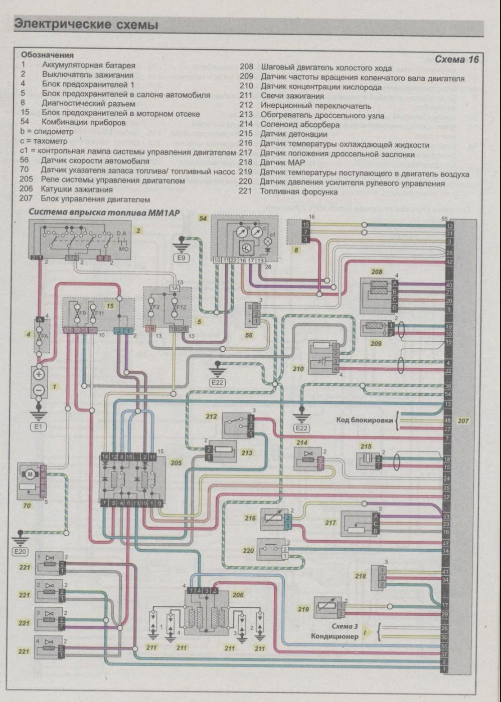 Схема управления двигателем ситроен